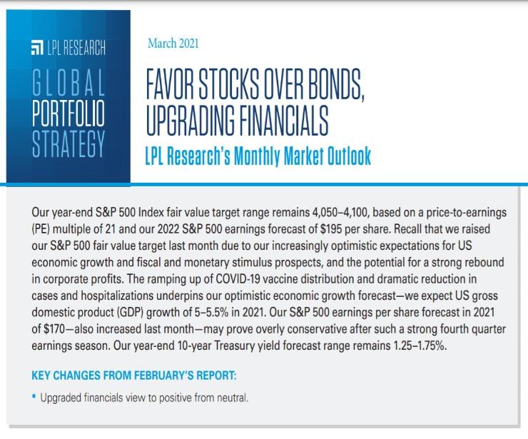 Global Portfolio Strategy | March 9, 2021